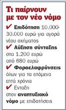 «Σε γνωρίζω» από το… μπλόκο! | tovima.gr