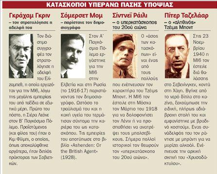 <b>ΜΙ6</b> Από τον μύθο στην πραγματικότητα   tovima.gr
