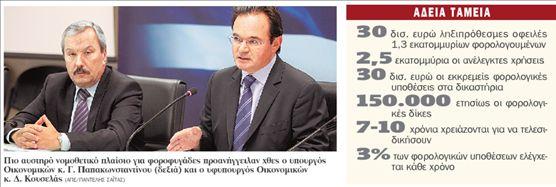Δεν κόβεις αποδείξεις; Αυτόφωρο…   tovima.gr