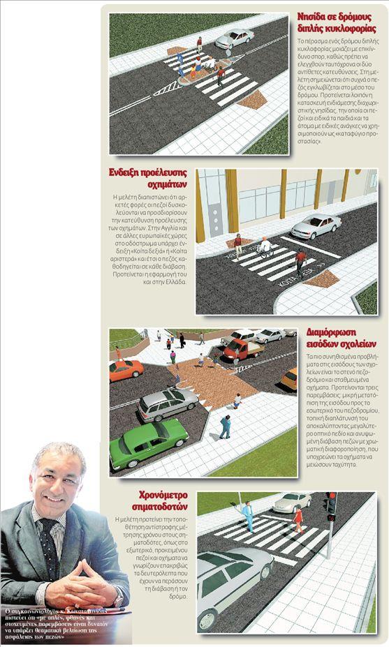 Δρόμοι χωρίς παγίδες για πεζούς | tovima.gr