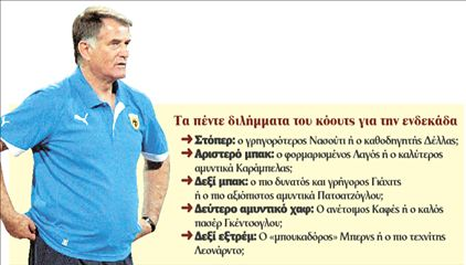 Πεντάλογος νίκης για Αδαμίδη – Μπάγεβιτς | tovima.gr
