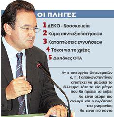 Σχέδιο για επιστροφή  στις αγορές το 2011   tovima.gr
