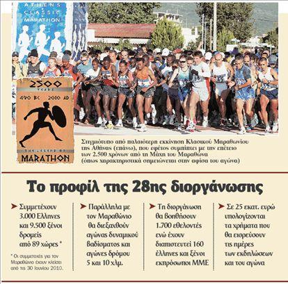 Παγκόσμιος ο Κλασικός Μαραθώνιος   tovima.gr