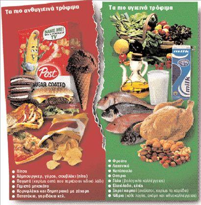 Ο ΦΠΑ όπλο… κατά  της παχυσαρκίας | tovima.gr