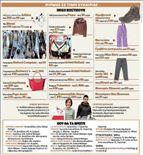 Περσινά φθηνά ρούχα! | tovima.gr