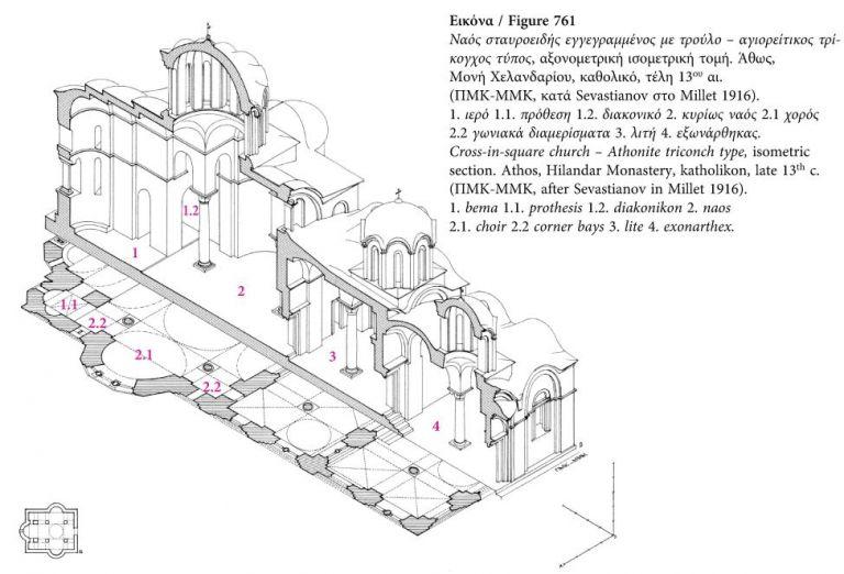 Λεξικό αρχιτεκτονικής σε δέκα γλώσσες   tovima.gr