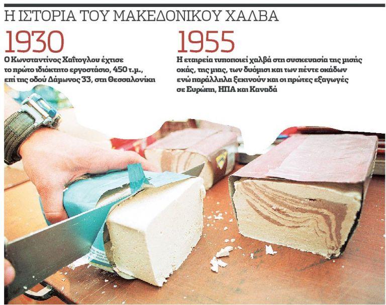Το ζαχαροπλαστείο έγινε βιομηχανία   tovima.gr
