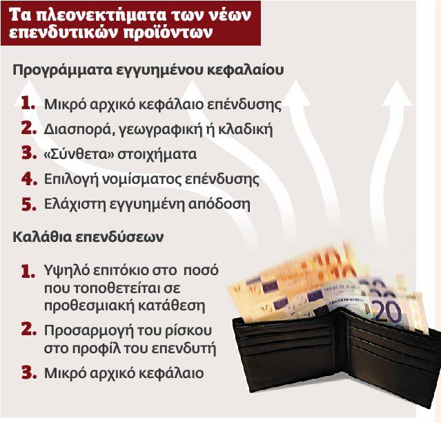Επενδύστε με ελεγχόμενο ρίσκο | tovima.gr