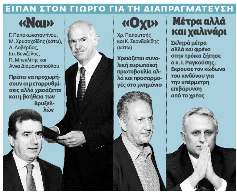 Από την τραγωδία στην κάθαρση   tovima.gr