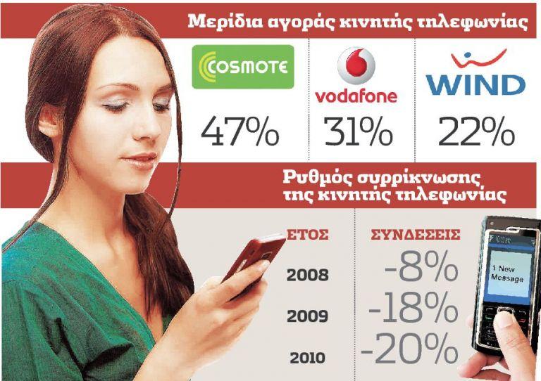 Πόλεμος στην κινητή τηλεφωνία   tovima.gr