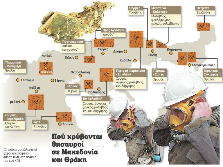 28 δισ. ευρώ ελληνικής γης   tovima.gr