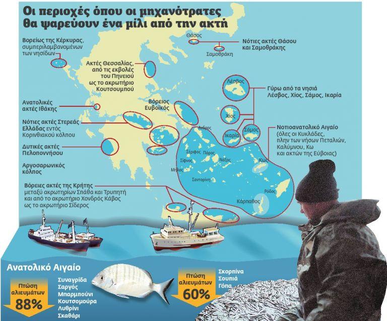 Τα ρουσφέτια στις τράτες  καταστρέφουν τον βυθό του Αιγαίου | tovima.gr