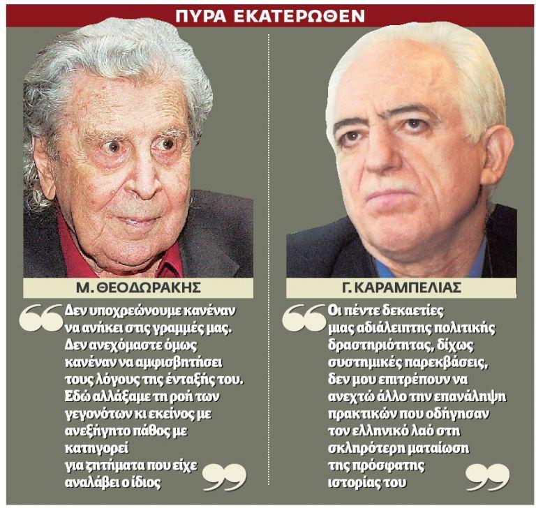 «Γκεμπελίσκοι» και «παρακράτος» βάζουν φωτιά στη «Σπίθα» | tovima.gr