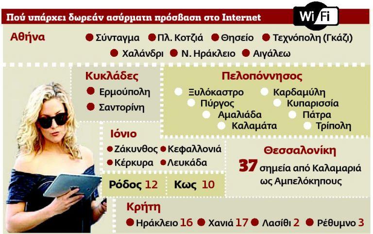 Διακοπές με δωρεάν Wi-Fi στην παραλία   tovima.gr