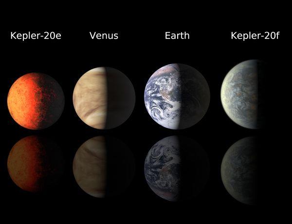 Αντίγραφα της Γης σε μακρινό ήλιο | tovima.gr
