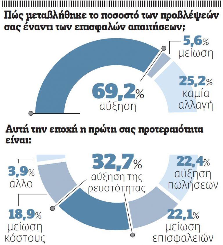 Αγκάθι οι επισφαλείς απαιτήσεις   tovima.gr