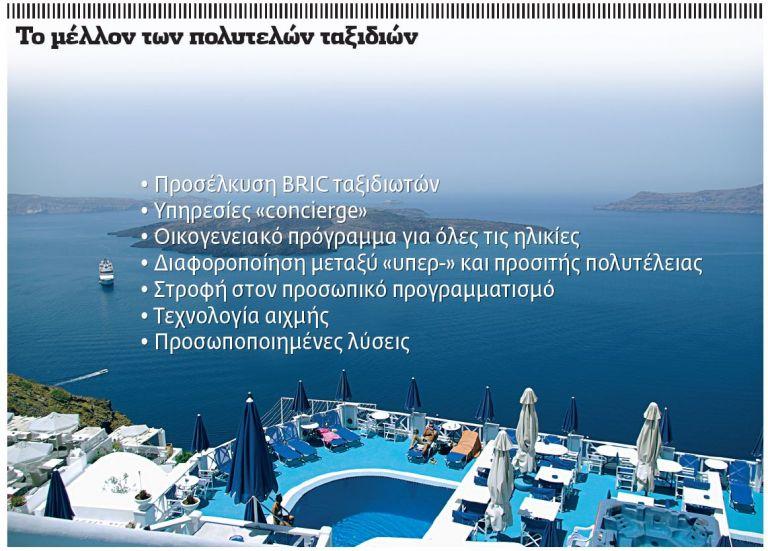 Πολυτέλεια αντίδοτο στην κρίση | tovima.gr