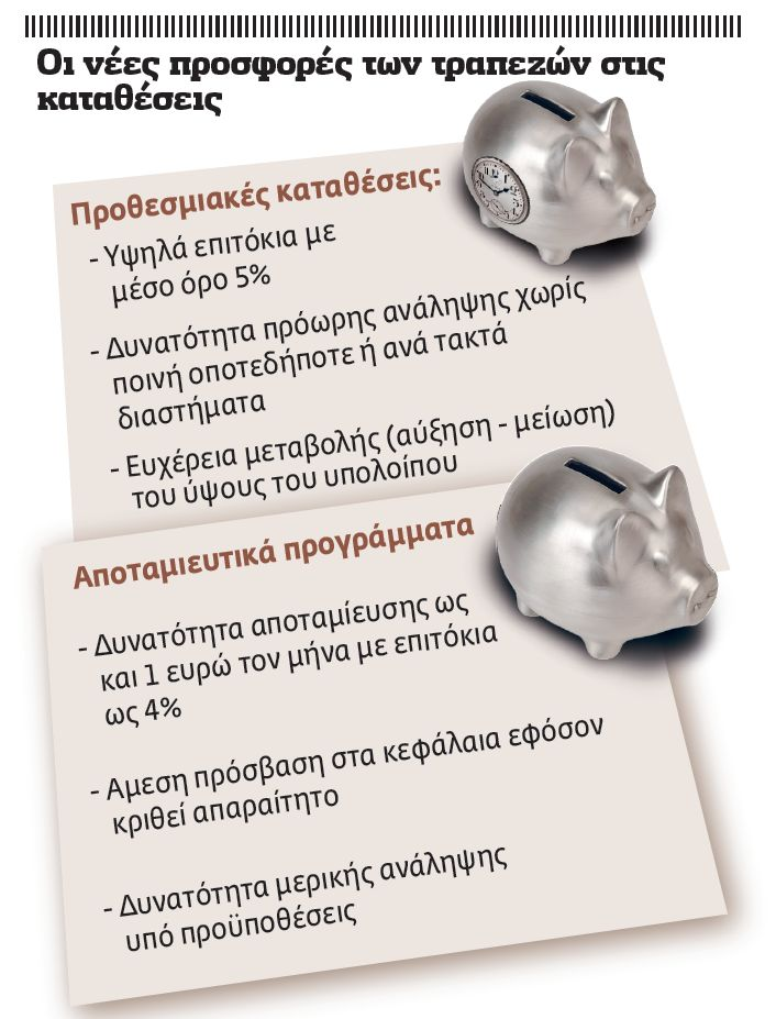 Ελκυστικοί κουμπαράδες από τις τράπεζες | tovima.gr