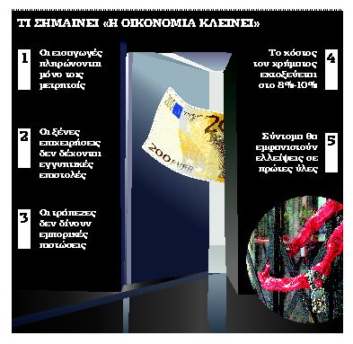 Στοπ στις εισαγωγές, ασφυξία στην οικονομία | tovima.gr
