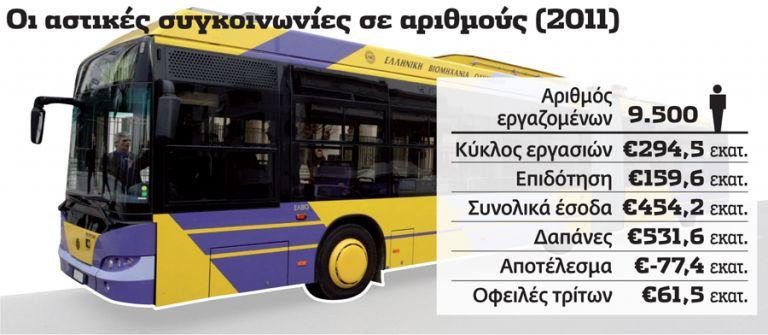 Νέος γύρος συγχωνεύσεων στις συγκοινωνίες | tovima.gr