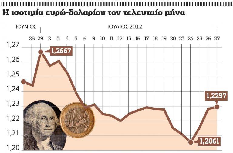 Σχέδιο Ντράγκι για τη σωτηρία του ευρώ   tovima.gr
