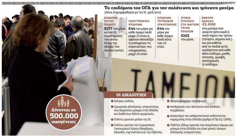 Περικοπές €4,5 δισ. σε συντάξεις – επιδόματα   tovima.gr