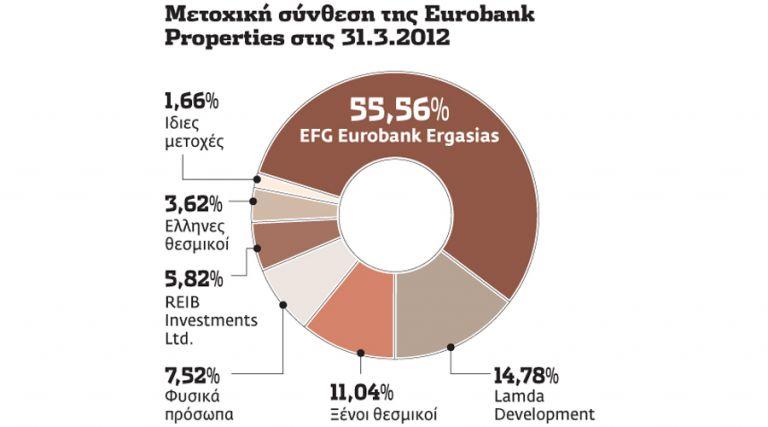 Οι ξένοι αγοράζουν ελληνικά ακίνητα | tovima.gr