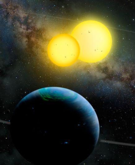 «Περιπλανώμενο» άστρο άλλαξε την τροχιά της Γης | tovima.gr