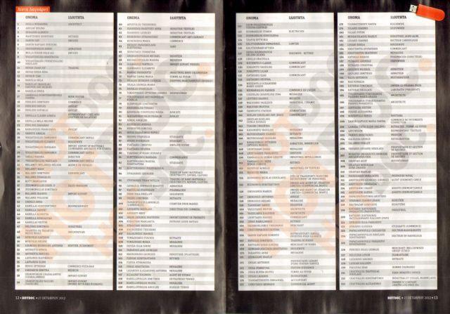 Μαρία Παντελή: «Δεν θέλω να μιλήσω για τη λίστα Λαγκάρντ» | tovima.gr