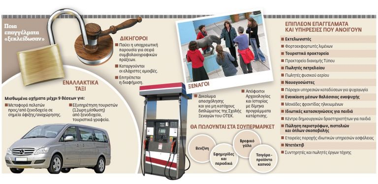 Ανοίγονται ευκαιρίες για νέες δουλειές | tovima.gr