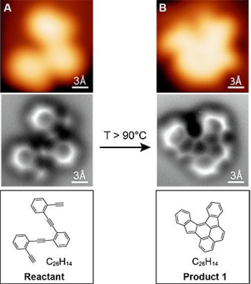 Μια χημική αντίδραση πριν και μετά | tovima.gr