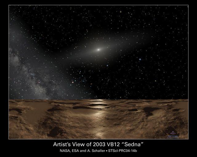 Υπάρχει ο Πλανήτης – Χ; | tovima.gr