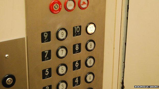Τουρκία: Απαγόρευση της χρήσης ασανσέρ κατά της παχυσαρκίας | tovima.gr