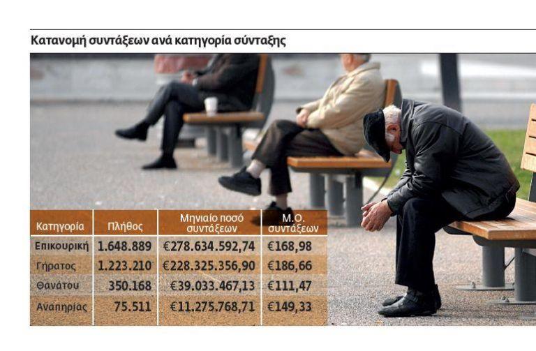 Ευκολότερες απολύσεις για να σωθούν οι μισθοί | tovima.gr