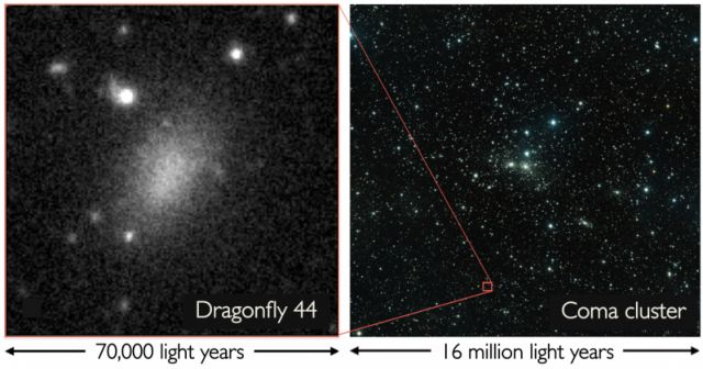 Ο σκοτεινός δίδυμος του Γαλαξία | tovima.gr