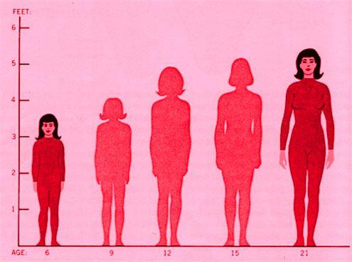 Το ανάστημα επηρεάζει την υγεία των γυναικών στην τρίτη ηλικία | tovima.gr