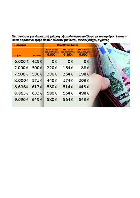 Φόροι… Βρυξελλών με αφορολόγητο € 6.000 | tovima.gr