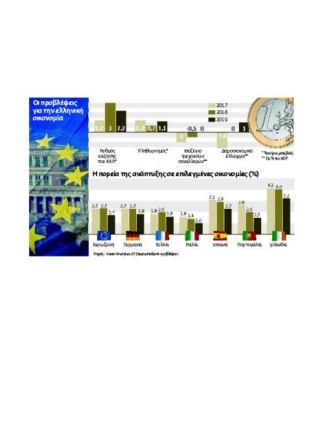 Γιατί σημειώνουν ράλι τα ελληνικά ομόλογα | tovima.gr