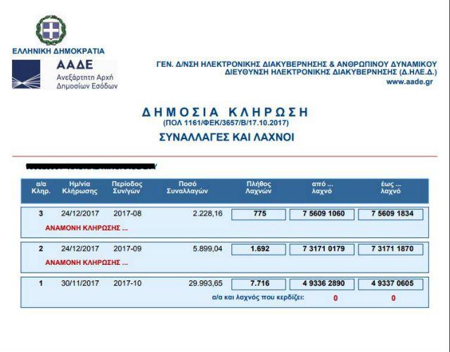 Αναρτήθηκαν οι λαχνοί της σούπερ-φορολοταρίας | tovima.gr