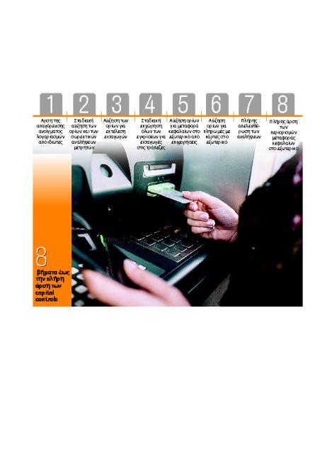 Βήμα-βήμα η άρση των capital controls | tovima.gr