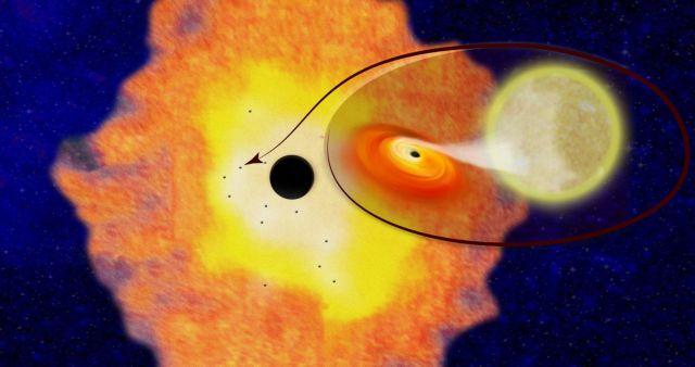 Βάσιμες ενδείξεις για χιλιάδες μικρές μαύρες τρύπες γύρω από τον γαλαξία μας | tovima.gr
