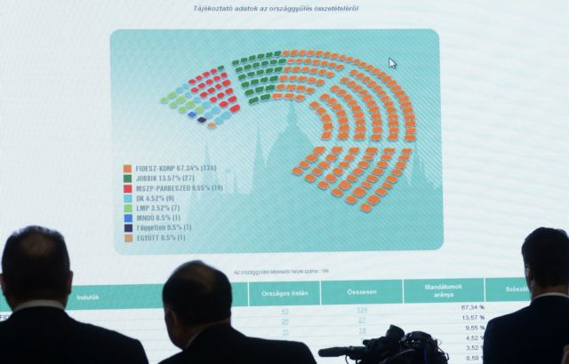 ΟΑΣΕ: Δεν ήταν επί ίσοις όροις οι εκλογές στην Ουγγαρία   tovima.gr