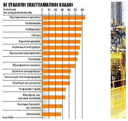 Οι… μηχανές απειλούν το 47% των επαγγελμάτων | tovima.gr