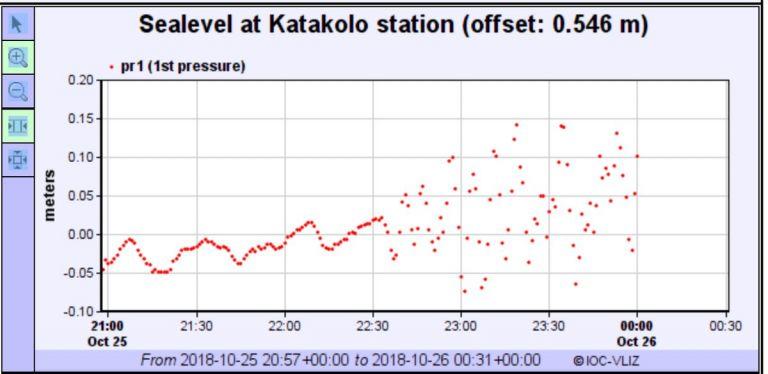 Σεισμός Ζάκυνθος : Προειδοποίηση για τσουνάμι μετά τον σεισμό στο Ιόνιο | tovima.gr