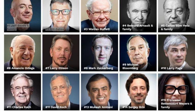 Forbes: Οι πλουσιότεροι στον κόσμο το 2019 | tovima.gr