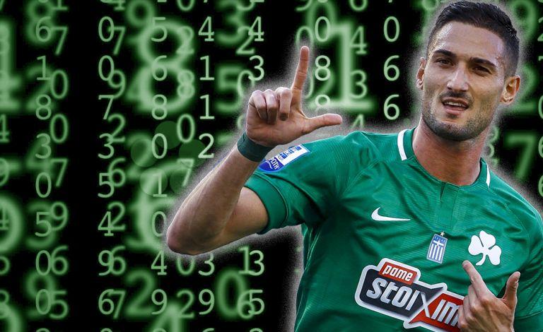Φεντερίκο Μακέντα: Η ώρα ενός μεγάλου γκολ | tovima.gr