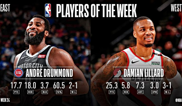 Ντράμοντ και Λίλαρντ οι παίκτες της εβδομάδας στο NBA | tovima.gr