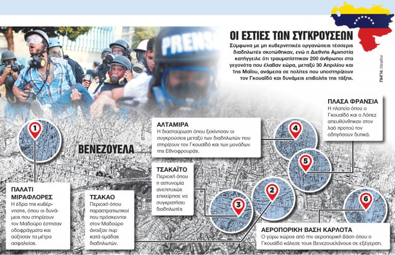Μάχες χαρακωμάτων με ρυθμιστή τον στρατό   tovima.gr