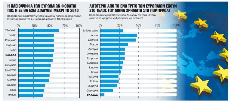 Βλέπουν το τέλος της Ευρώπης | tovima.gr