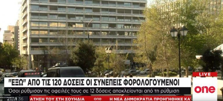 120 δόσεις : Ποιοι μένουν εκτός | tovima.gr